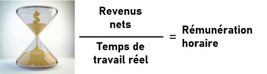 Formule rémunération horaire